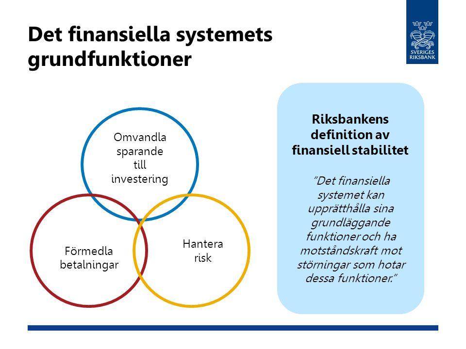 Det finansiella systemets grundfunktioner