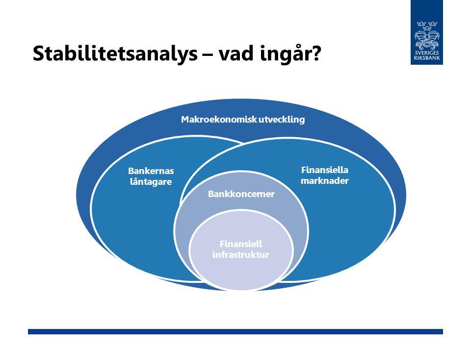 Stabilitetsanalys – vad ingår