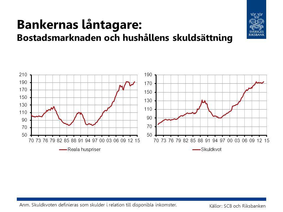 Bankernas låntagare: Bostadsmarknaden och hushållens skuldsättning