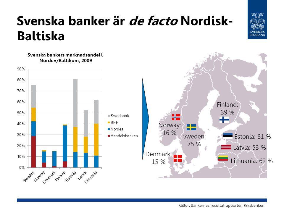 Svenska banker är de facto Nordisk-Baltiska