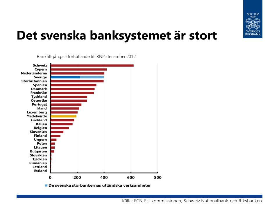 Det svenska banksystemet är stort