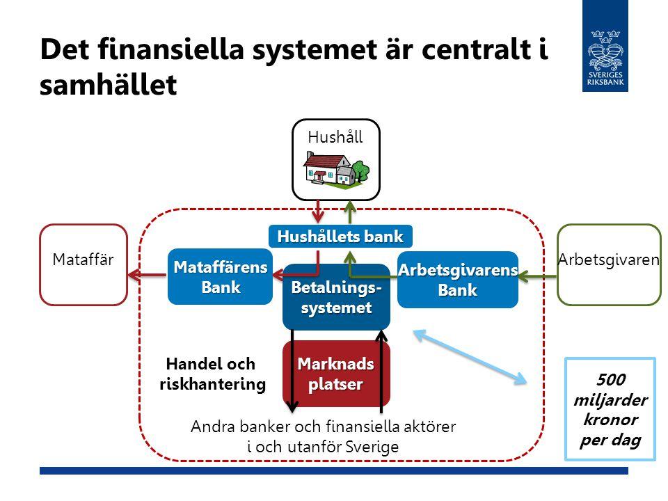 Det finansiella systemet är centralt i samhället