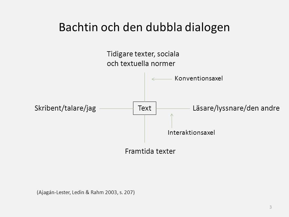 Bachtin och den dubbla dialogen