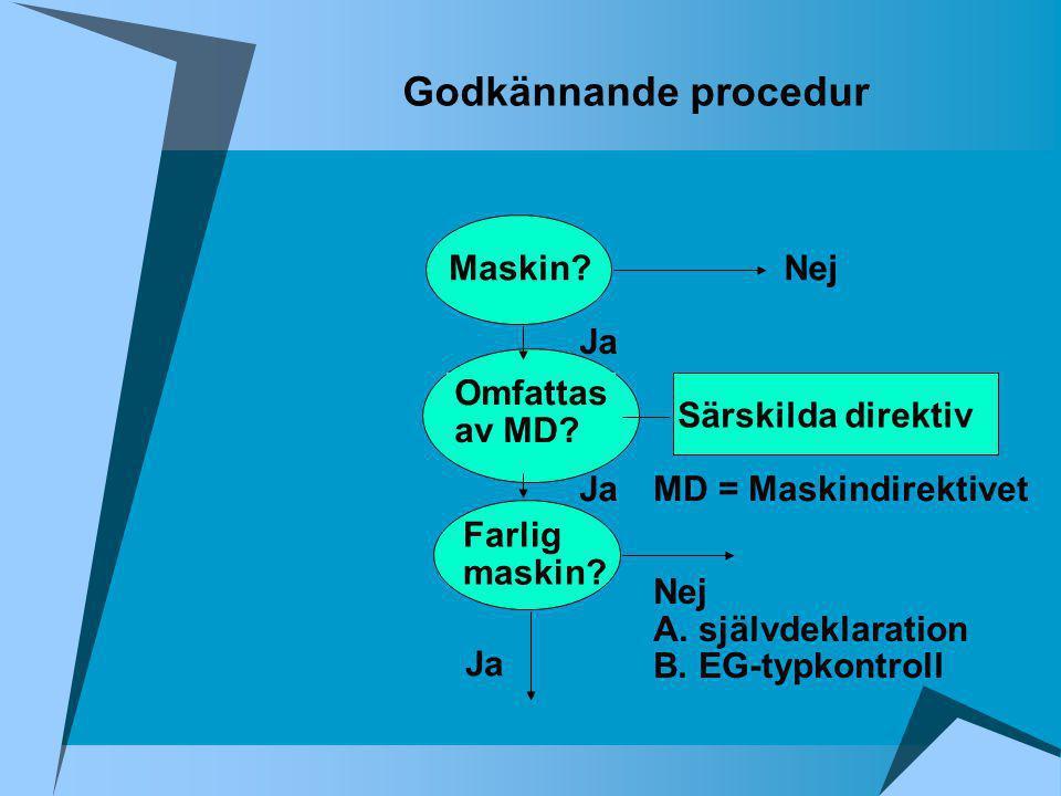 Godkännande procedur Maskin Nej Ja Omfattas av MD Särskilda direktiv