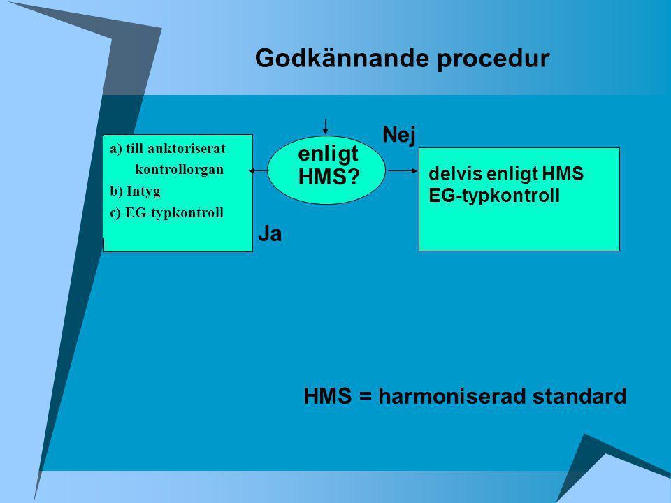 Godkännande procedur Nej enligt HMS Ja HMS = harmoniserad standard