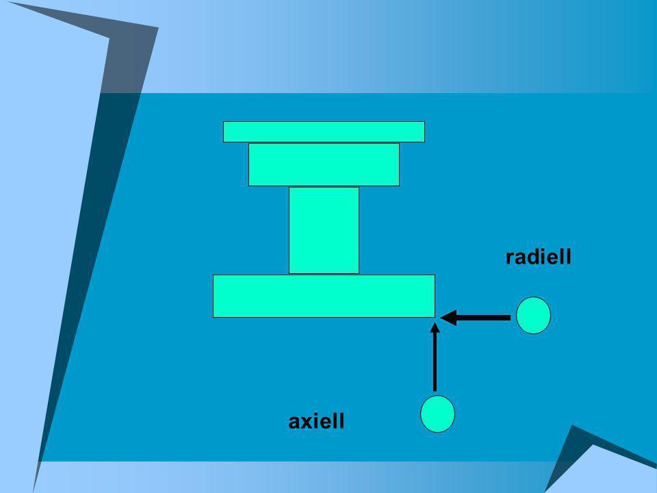 radiell axiell