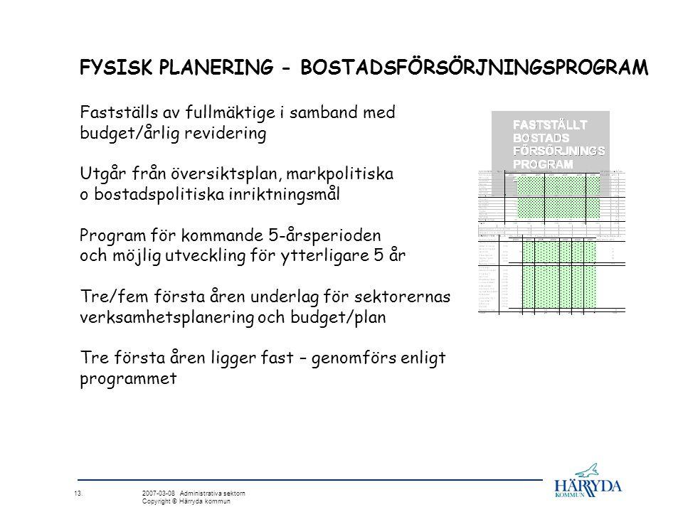 FYSISK PLANERING - BOSTADSFÖRSÖRJNINGSPROGRAM