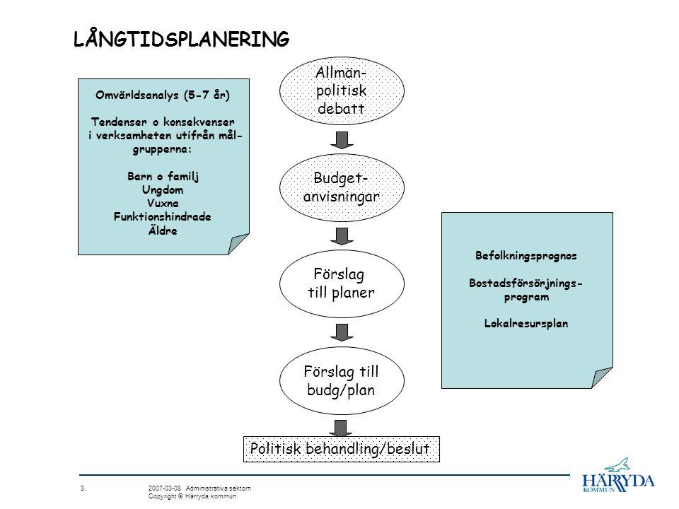 LÅNGTIDSPLANERING Allmän- politisk debatt Budget- anvisningar Förslag