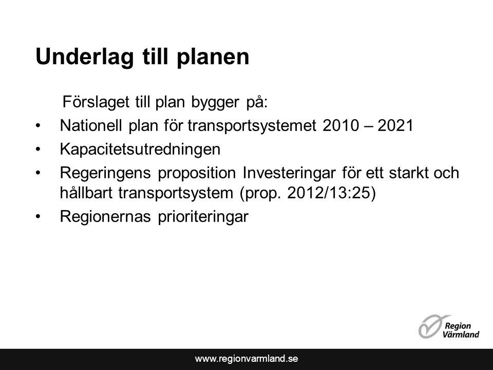 Underlag till planen Förslaget till plan bygger på: