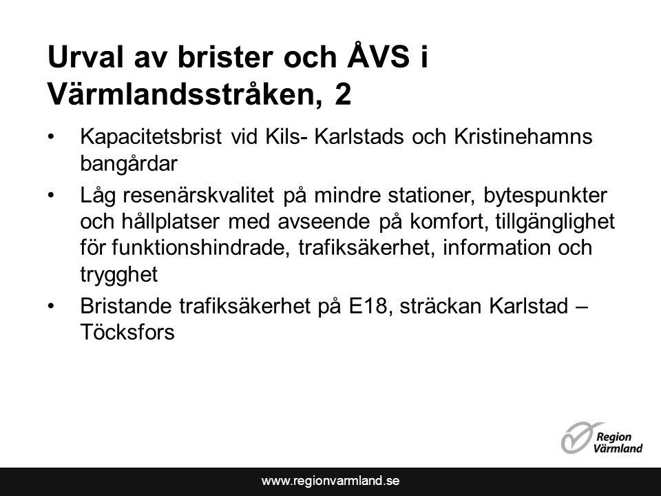 Urval av brister och ÅVS i Värmlandsstråken, 2