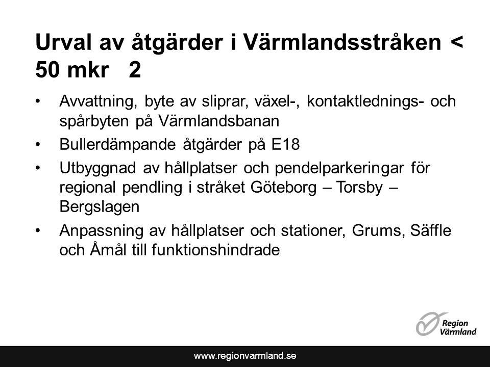Urval av åtgärder i Värmlandsstråken < 50 mkr 2