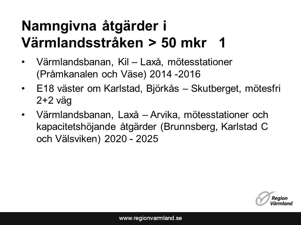 Namngivna åtgärder i Värmlandsstråken > 50 mkr 1