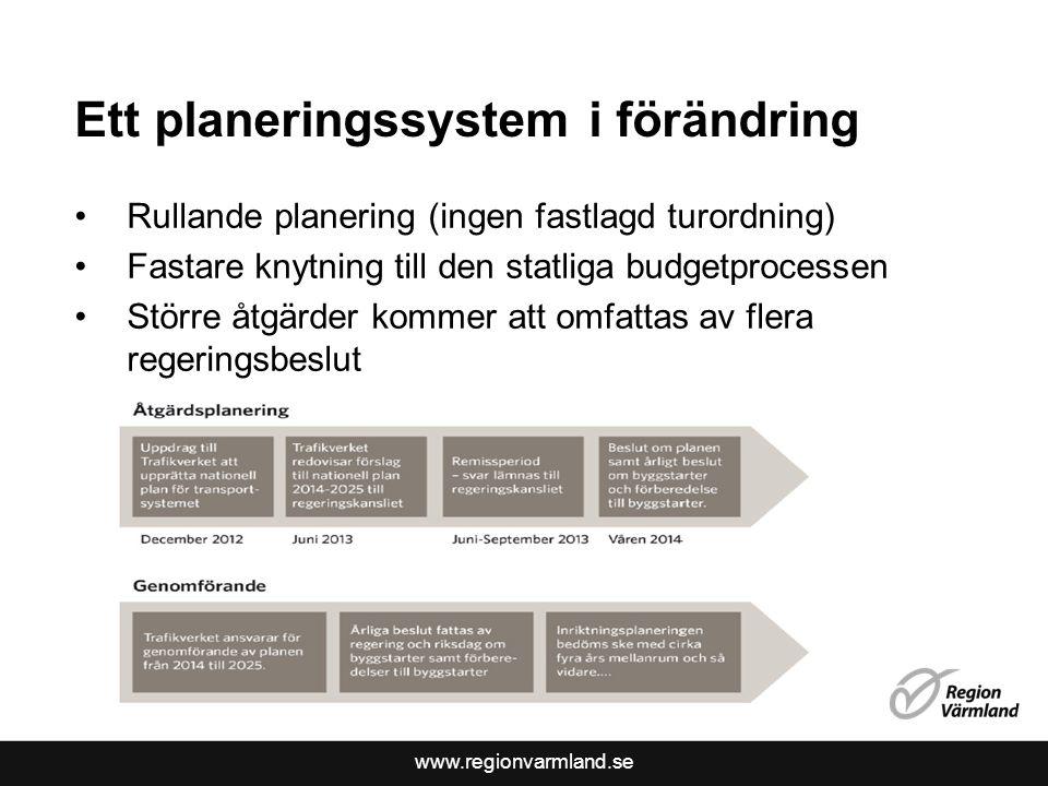 Ett planeringssystem i förändring