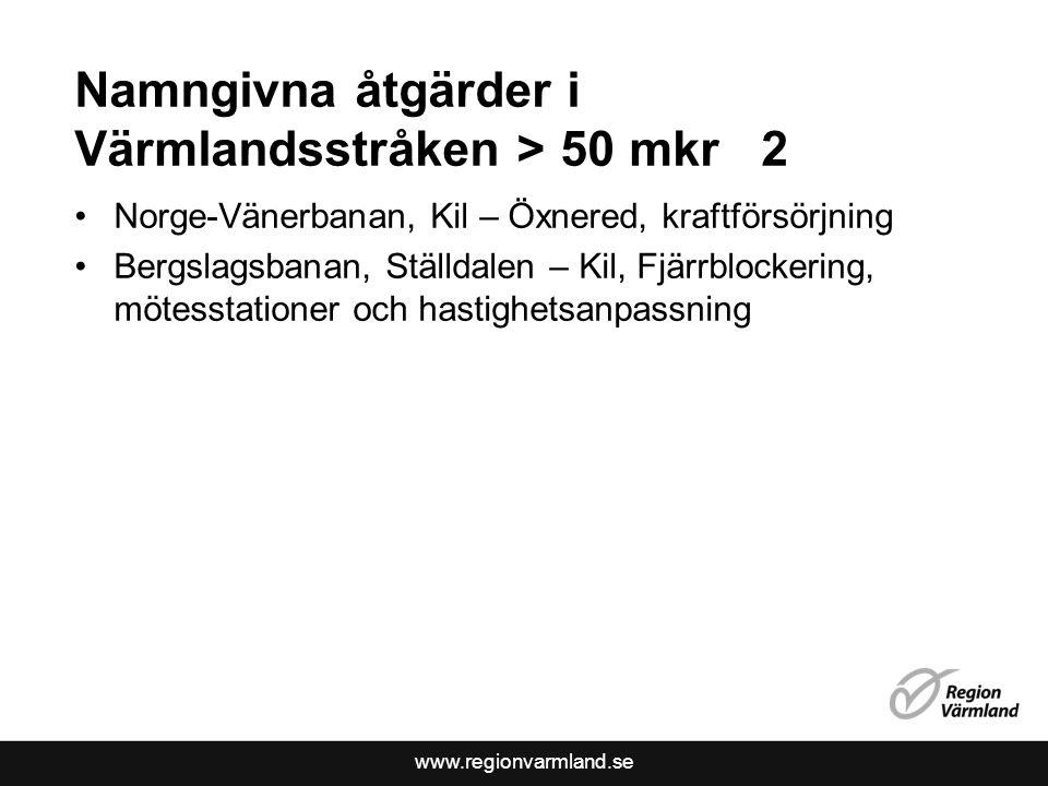 Namngivna åtgärder i Värmlandsstråken > 50 mkr 2