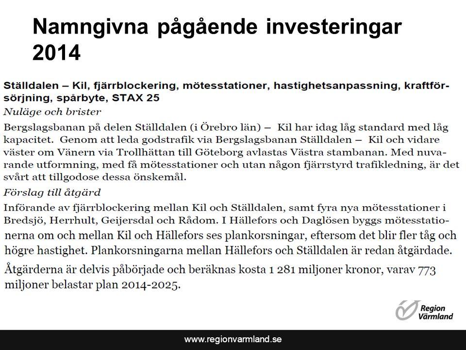 Namngivna pågående investeringar 2014