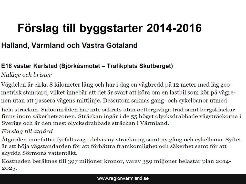 Förslag till byggstarter 2014-2016
