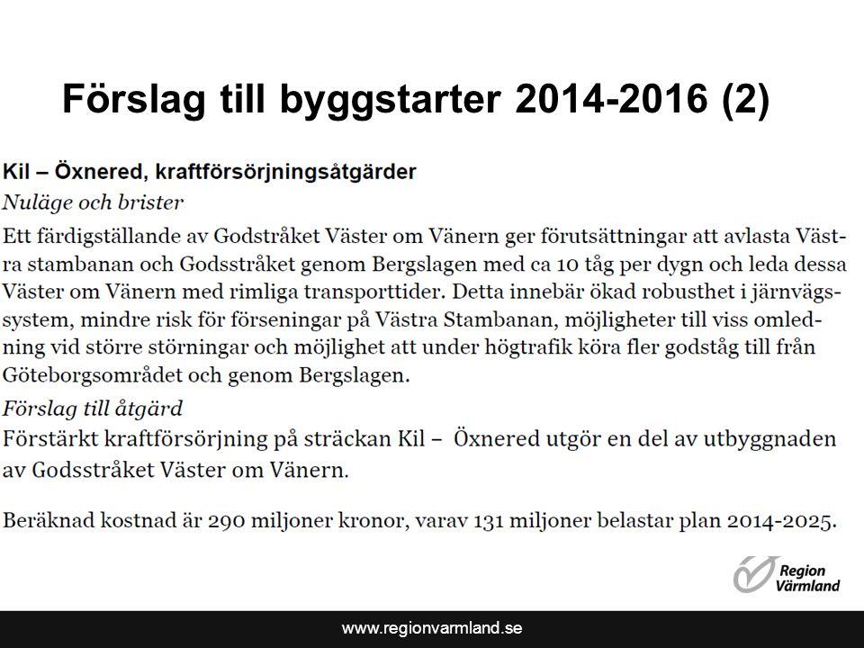 Förslag till byggstarter 2014-2016 (2)