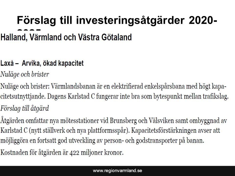 Förslag till investeringsåtgärder 2020-2025