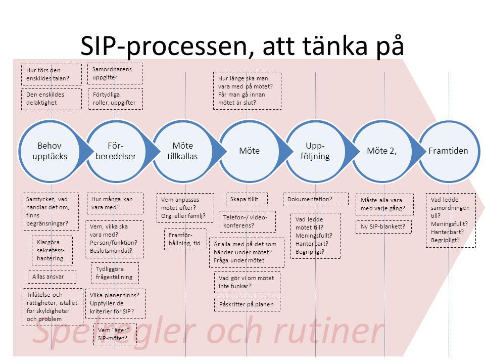 SIP-processen, att tänka på