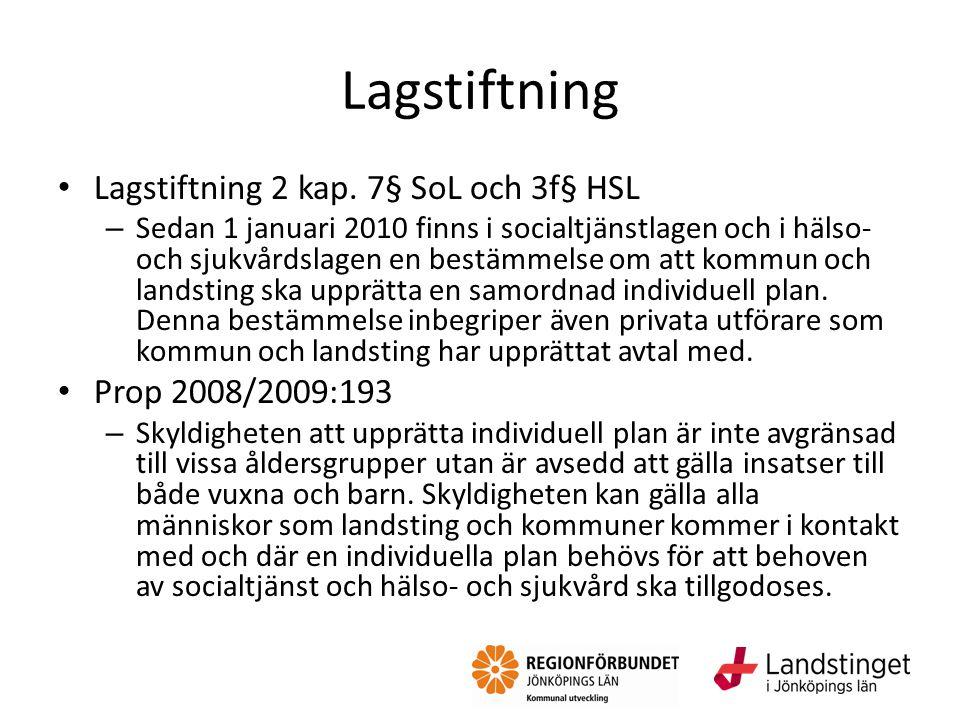 Lagstiftning Lagstiftning 2 kap. 7§ SoL och 3f§ HSL Prop 2008/2009:193