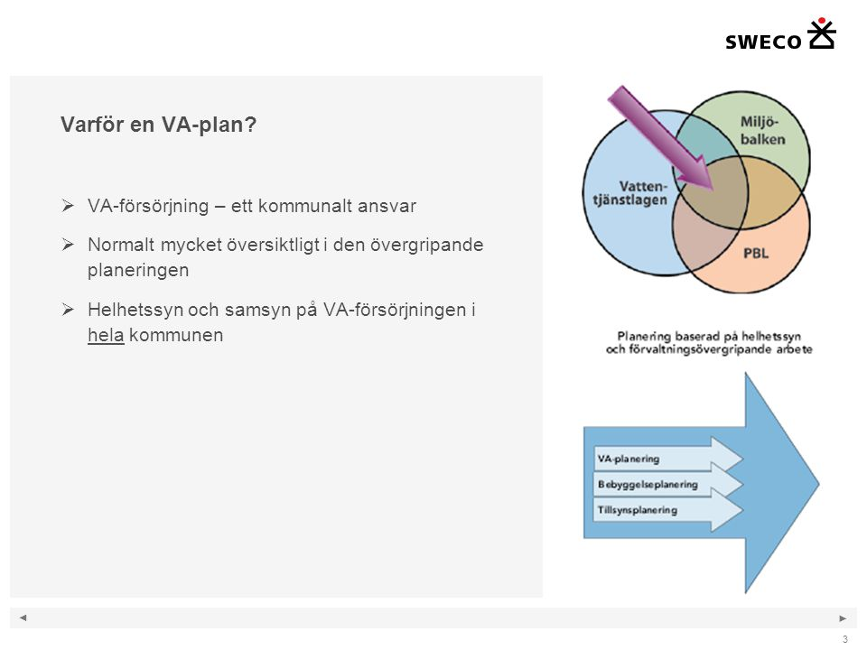 Varför en VA-plan VA-försörjning – ett kommunalt ansvar