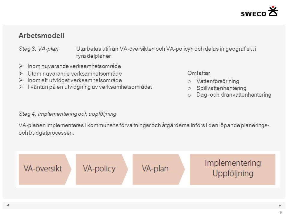 Arbetsmodell Steg 3, VA-plan Utarbetas utifrån VA-översikten och VA-policyn och delas in geografiskt i fyra delplaner.