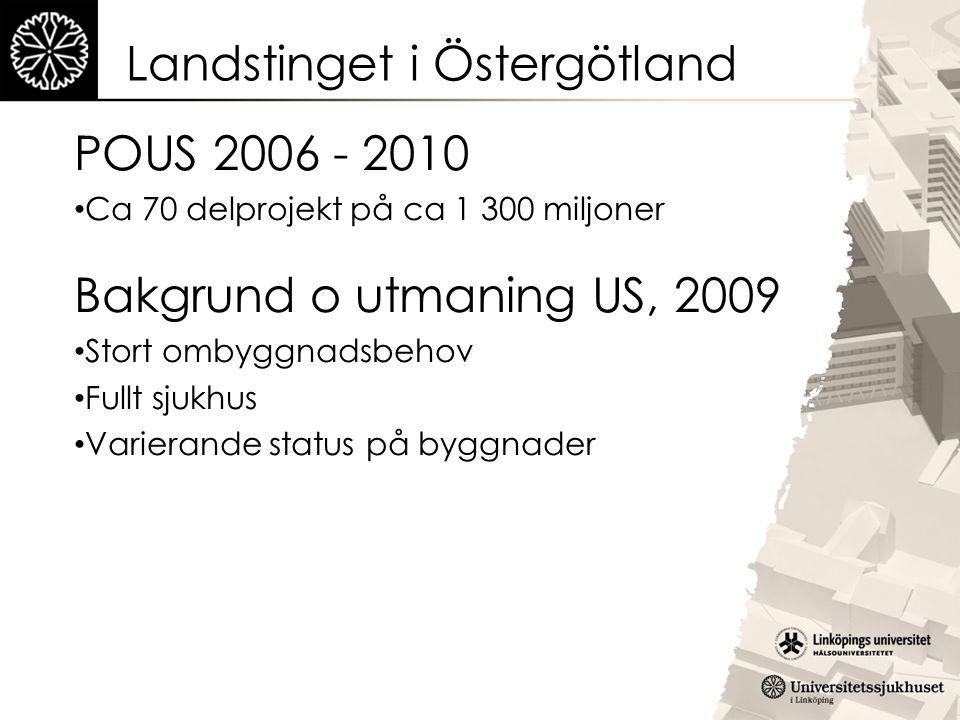 Landstinget i Östergötland
