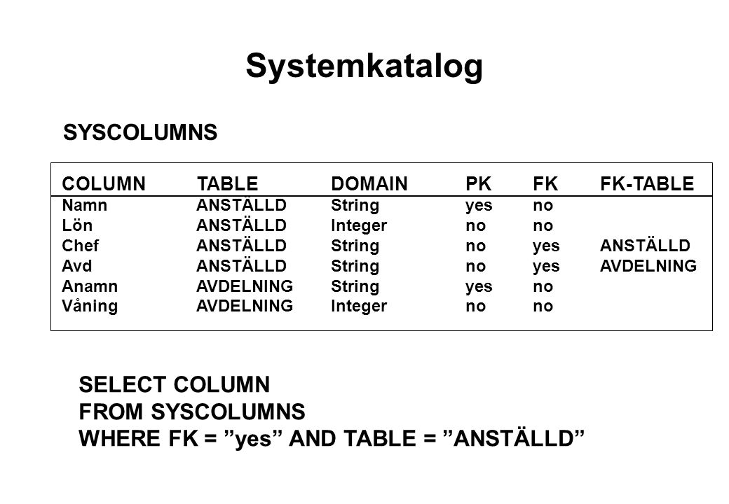 Systemkatalog SYSCOLUMNS SELECT COLUMN FROM SYSCOLUMNS