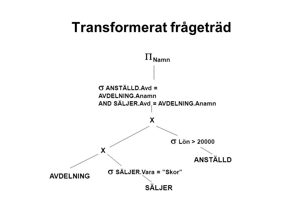 Transformerat frågeträd