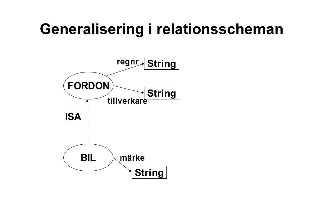 Generalisering i relationsscheman