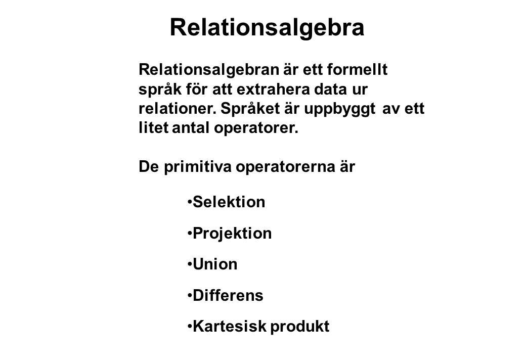 Relationsalgebra Relationsalgebran är ett formellt språk för att extrahera data ur relationer. Språket är uppbyggt av ett litet antal operatorer.