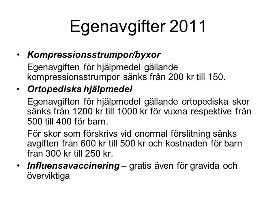 Egenavgifter 2011 Kompressionsstrumpor/byxor
