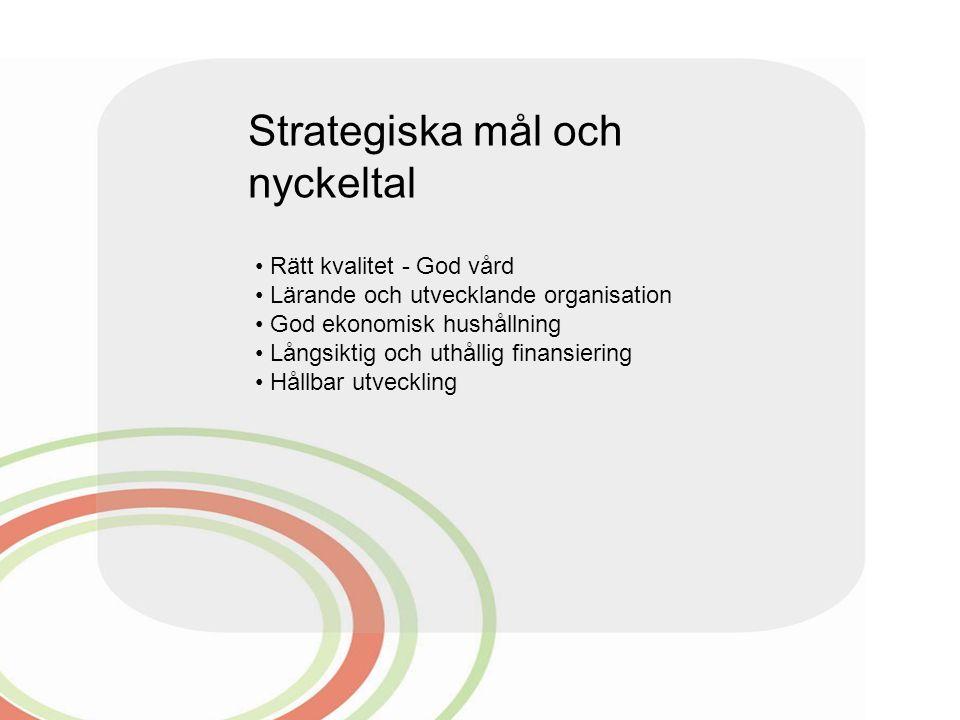 Strategiska mål och nyckeltal