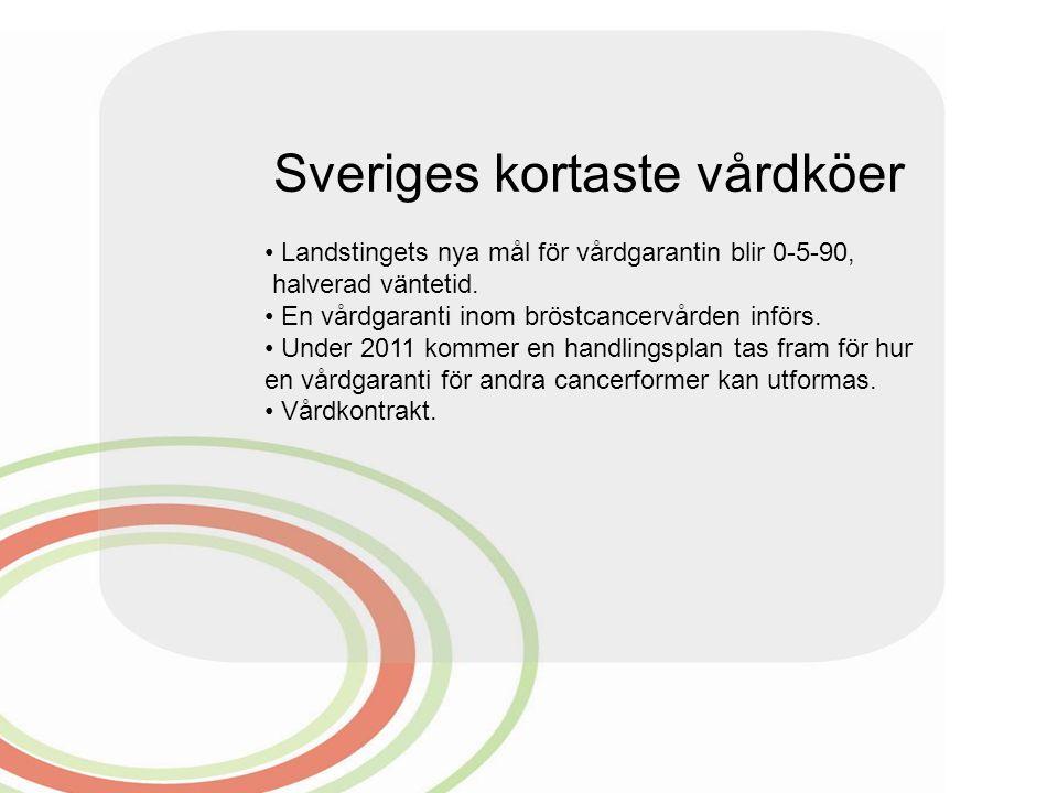 Sveriges kortaste vårdköer