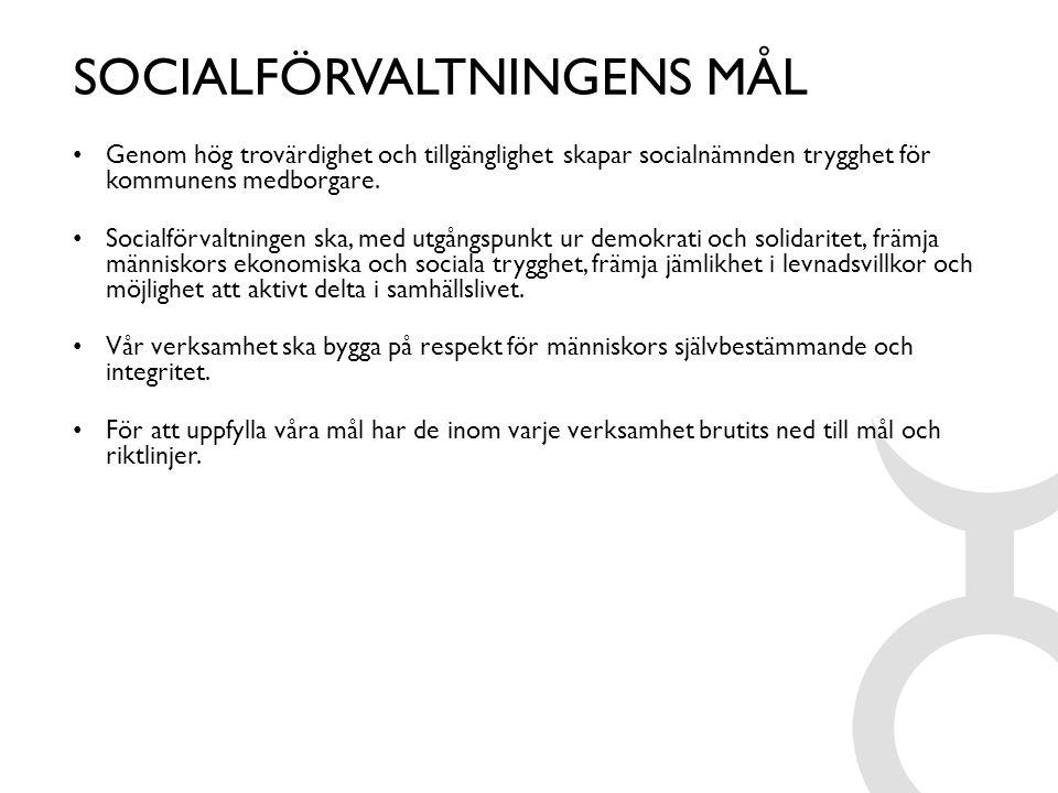 SOCIALFÖRVALTNINGENS MÅL