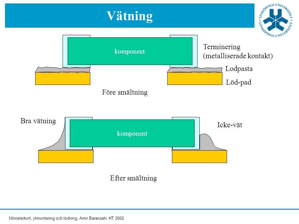 Vätning Terminering (metalliserade kontakt) Lodpasta Löd-pad
