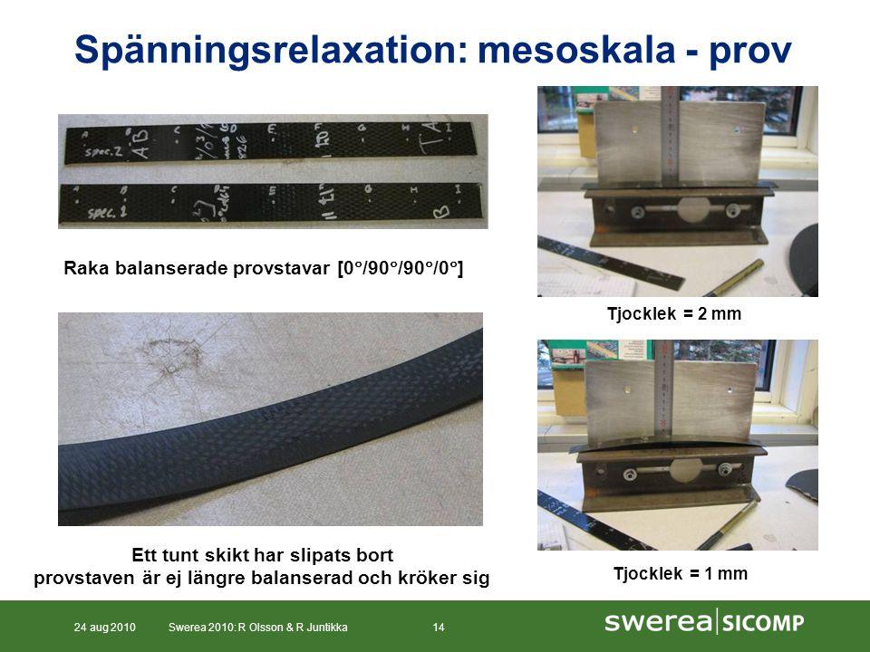 Spänningsrelaxation: mesoskala - prov