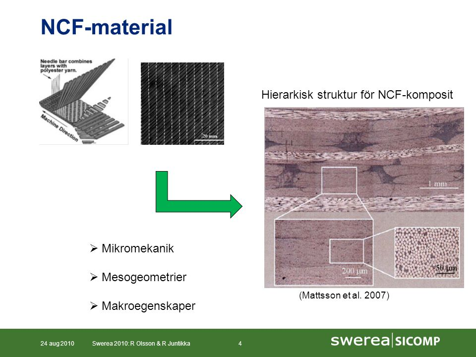 NCF-material Hierarkisk struktur för NCF-komposit Mikromekanik