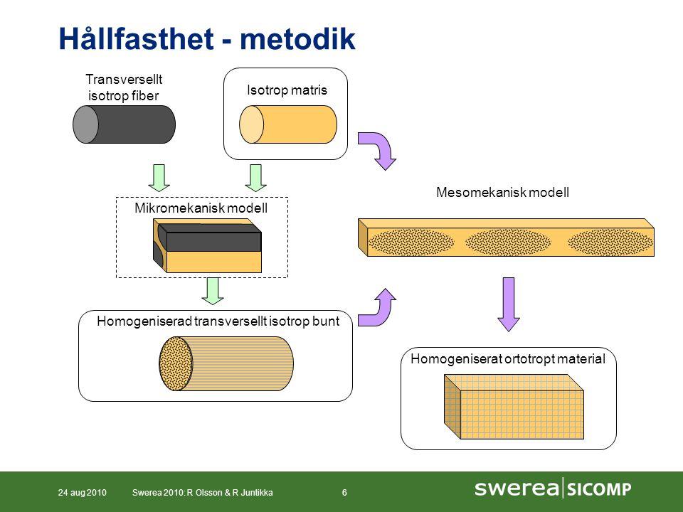 Hållfasthet - metodik Transversellt isotrop fiber Isotrop matris
