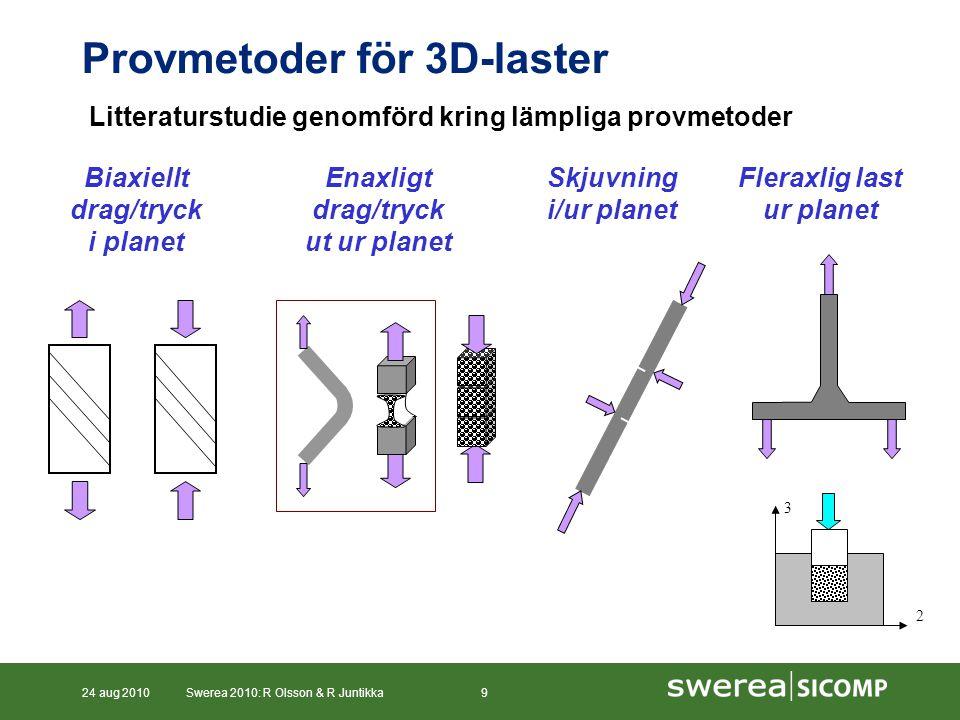 Provmetoder för 3D-laster
