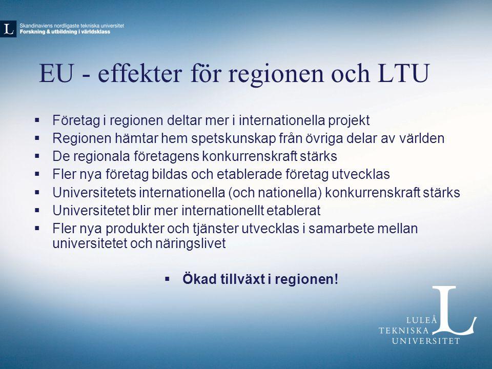 EU - effekter för regionen och LTU