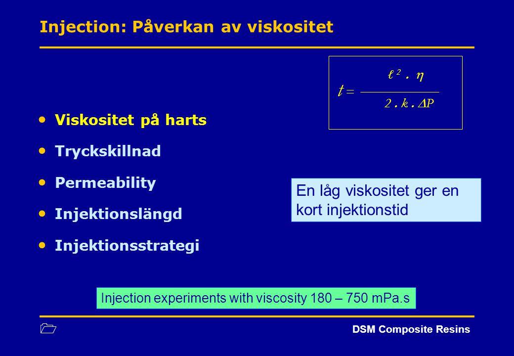 Injection: Påverkan av viskositet
