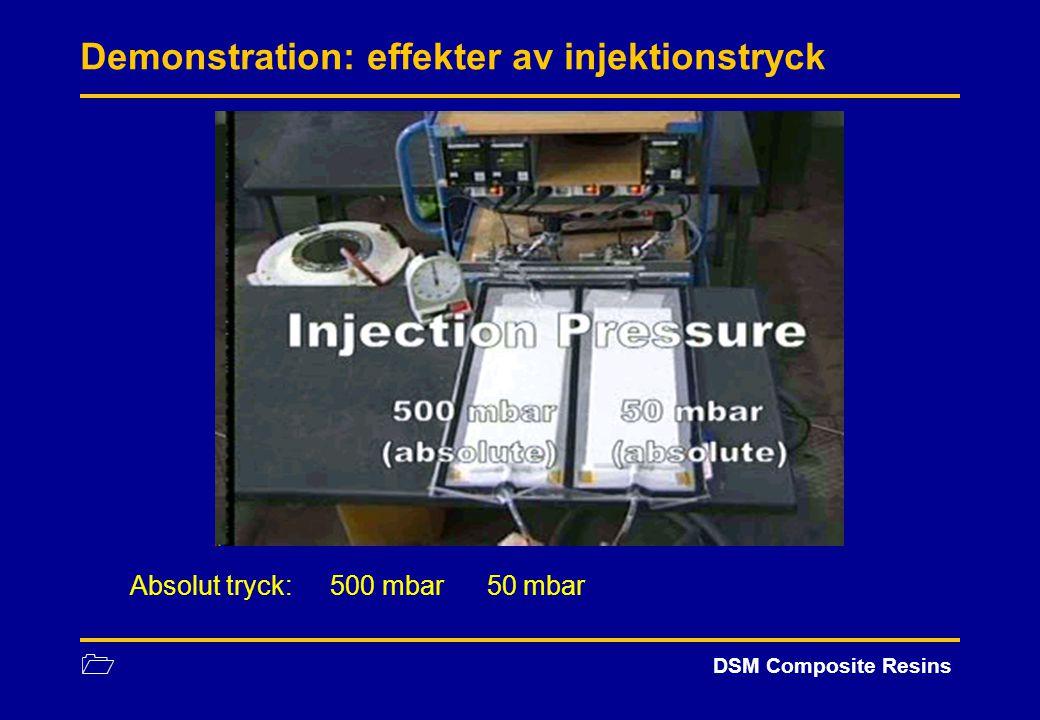 Demonstration: effekter av injektionstryck