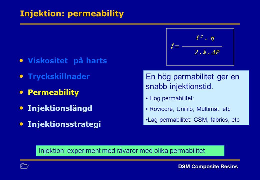t = Injektion: permeability