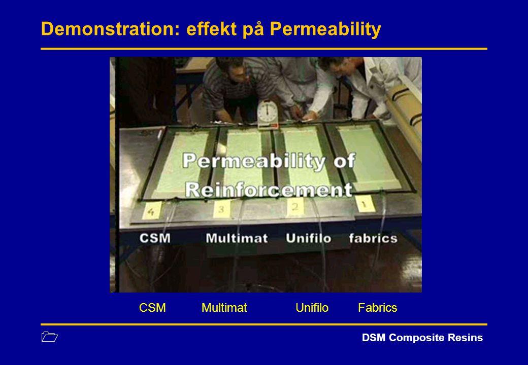 Demonstration: effekt på Permeability