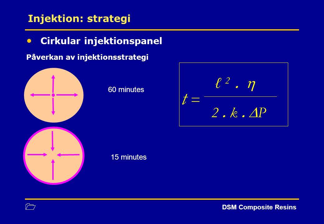 t = ℓ 2 .  2 . k . P Injektion: strategi Cirkular injektionspanel