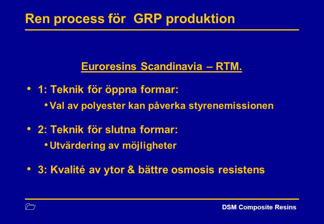 Ren process för GRP produktion