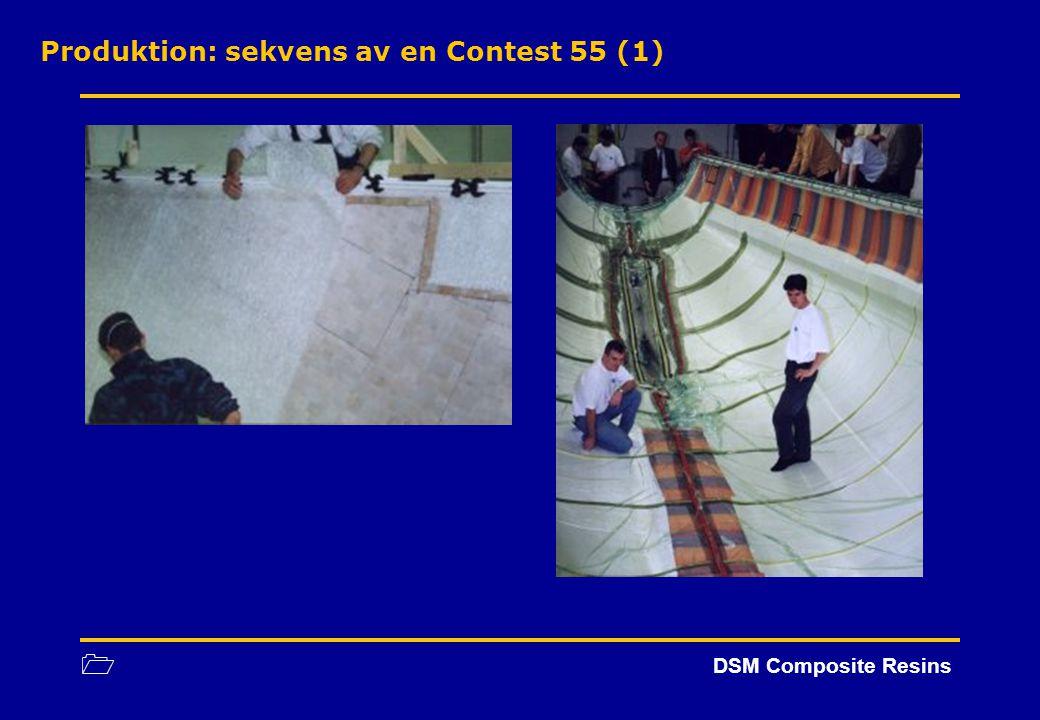 Produktion: sekvens av en Contest 55 (1)