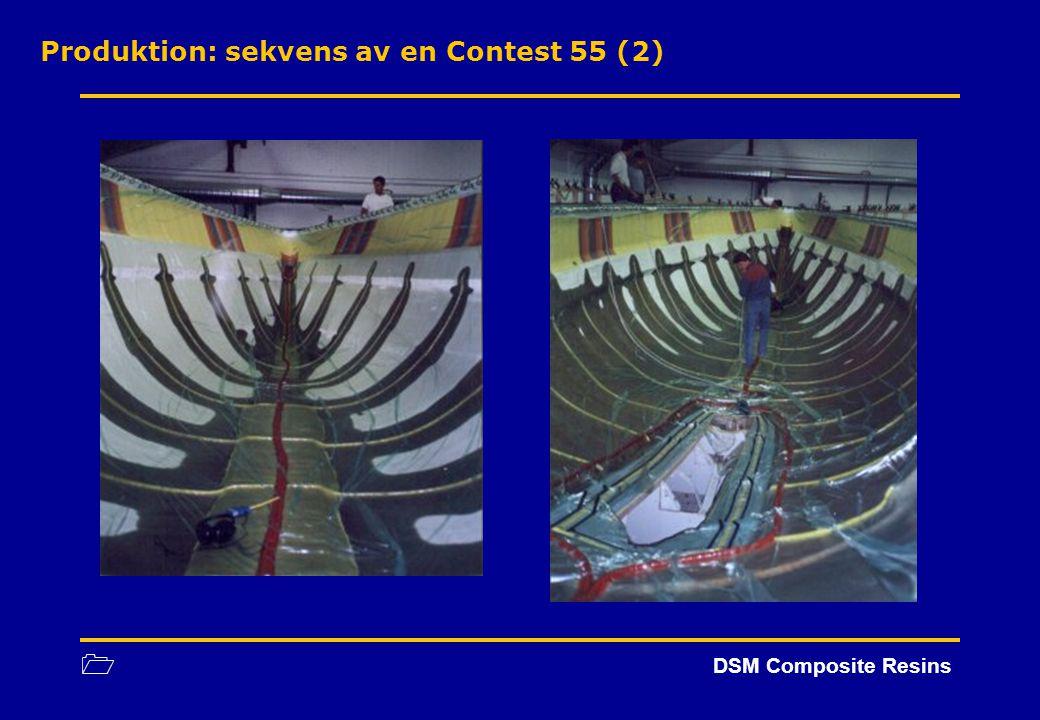 Produktion: sekvens av en Contest 55 (2)
