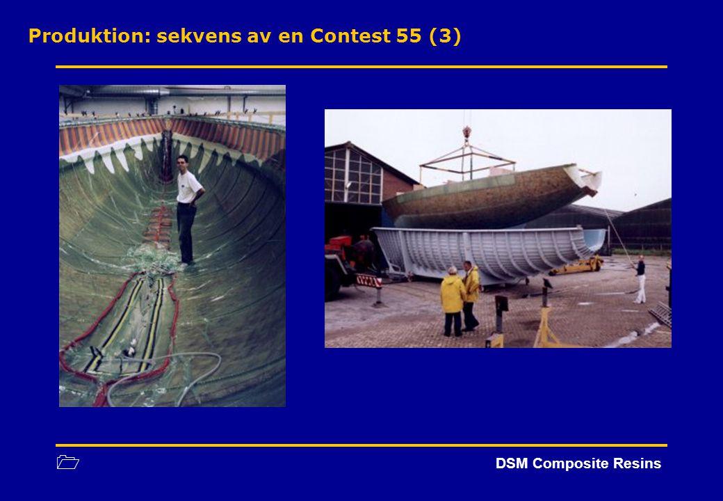 Produktion: sekvens av en Contest 55 (3)